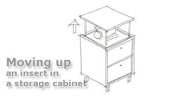 Easy Acces To Kitchen Tools Hide Electronic Equipment And Let Them Pop Up When You Need Them Build A Box In A Box And You Have Full Flexibility